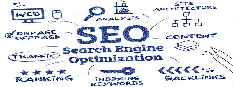 optimizacija veb sajta